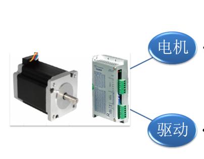 自发脉冲可调速型步进电机驱动器