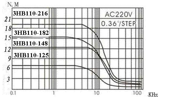 三相30槽2极电机同心式接线图